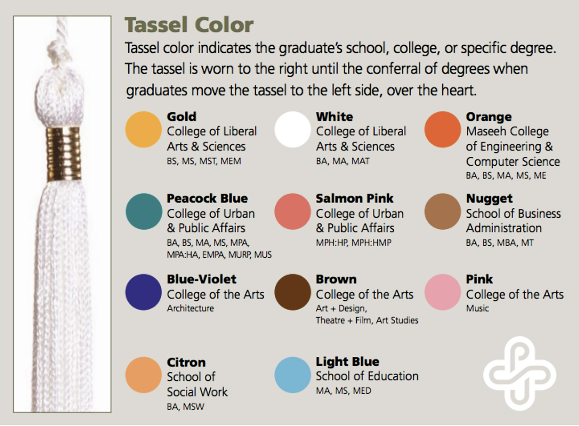 Tassel color indicates school, college or specific degree.